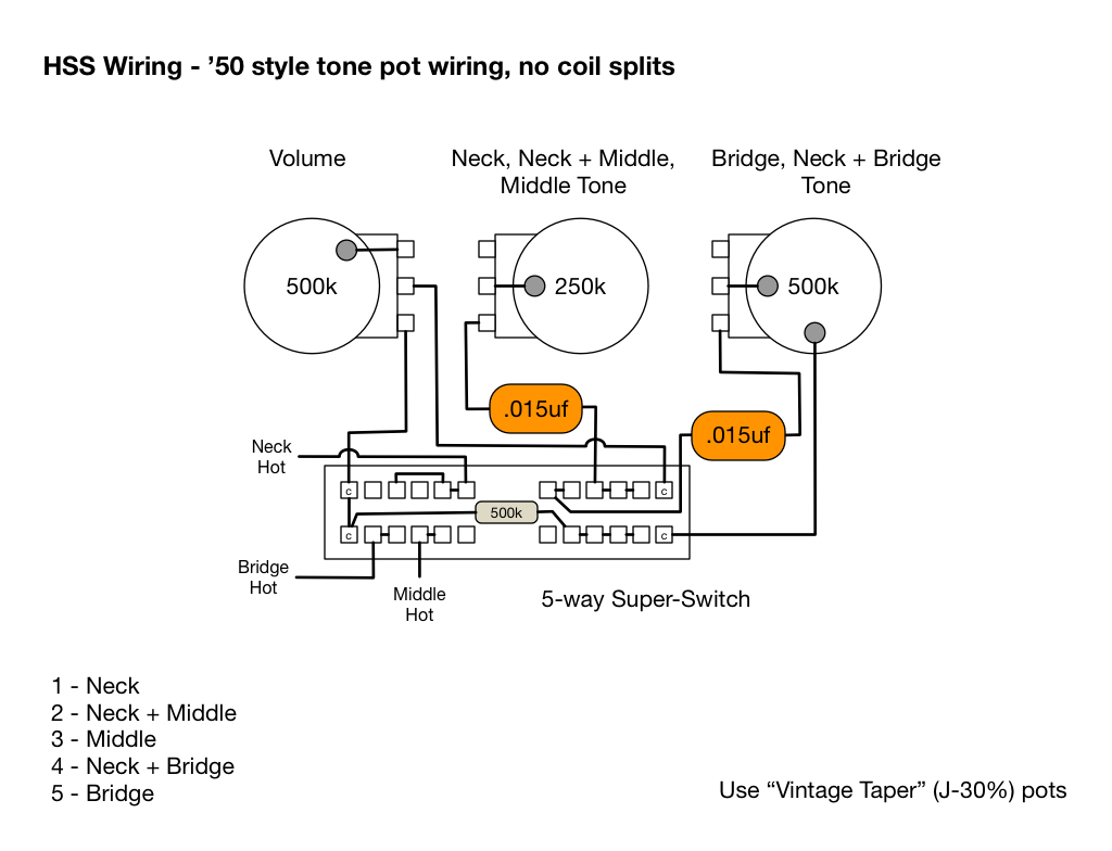 Strat Wiring Diagram Plus Neck Bridge Switch from www.aaronflynt.com